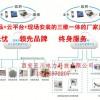 电高低压电气安全隐患监管服务平台为安全保驾护航