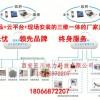 HS-M型电气安全在线监测装置在晋中供水公司办公楼安装完工
